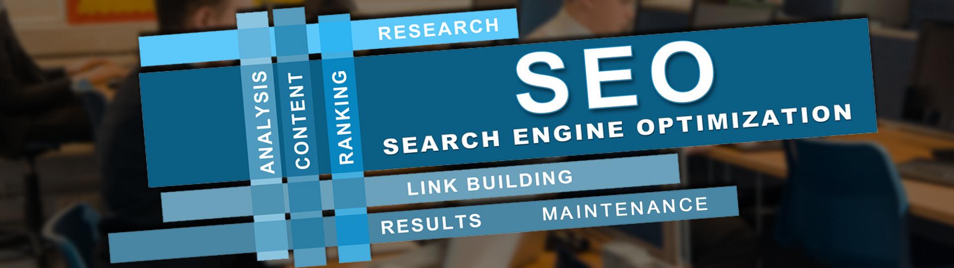 Cyril Technologies - SEO, Digital Marketing and Website Development